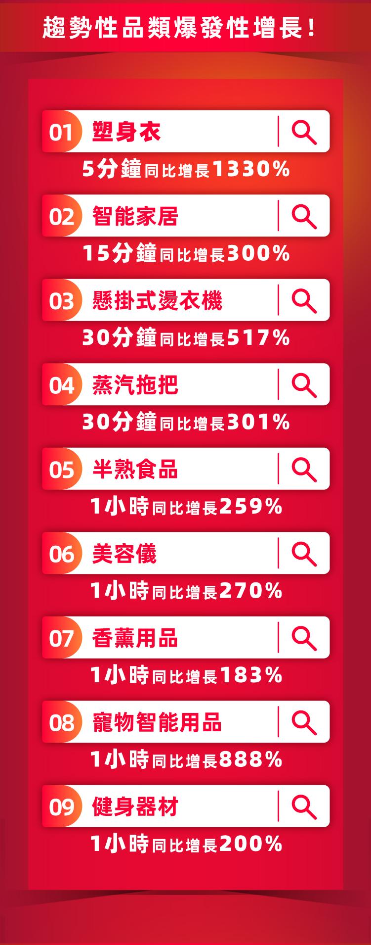 淘寶天貓618年中慶最強開局-03