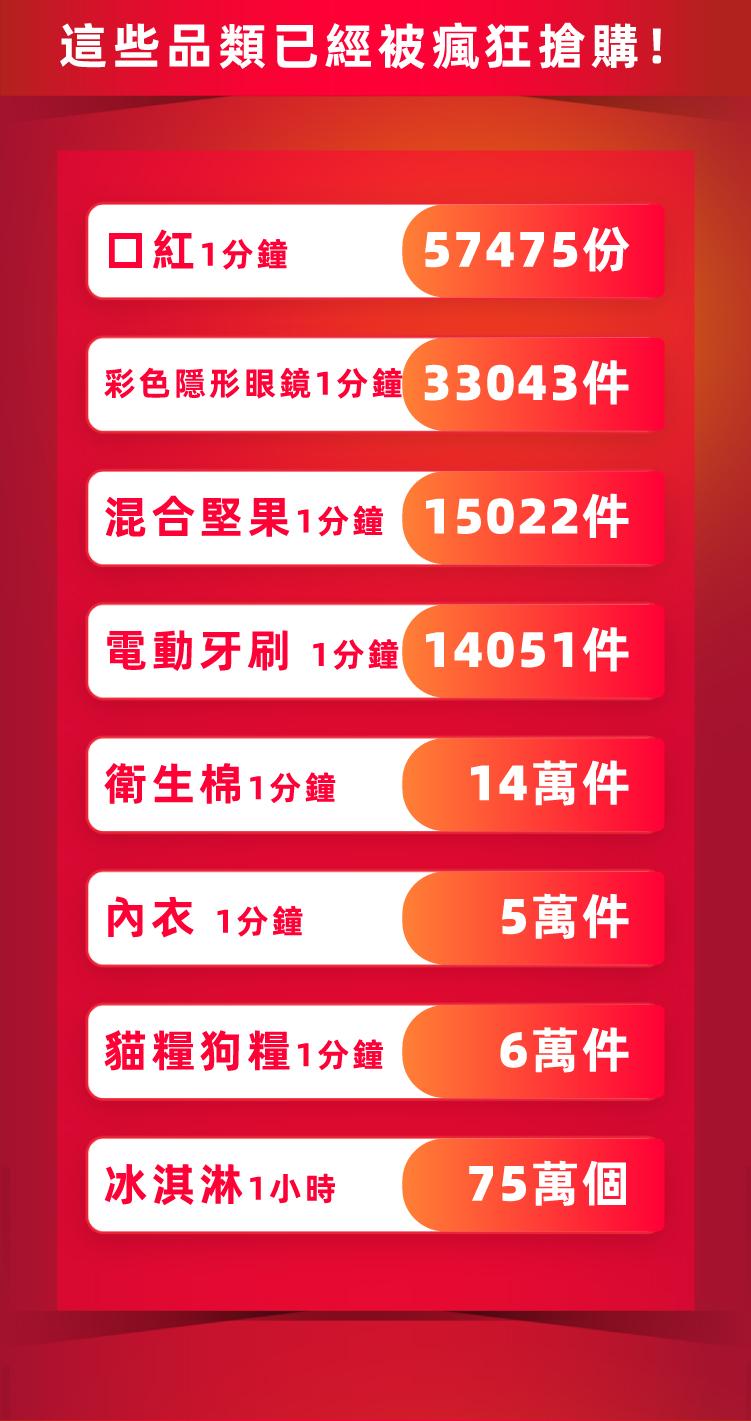 淘寶天貓618年中慶最強開局-04